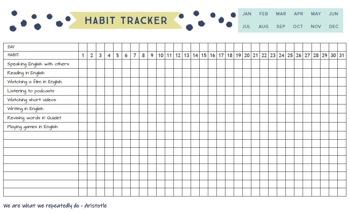"""Habit Tracker"" – a tool for monitoring your learning and progress."